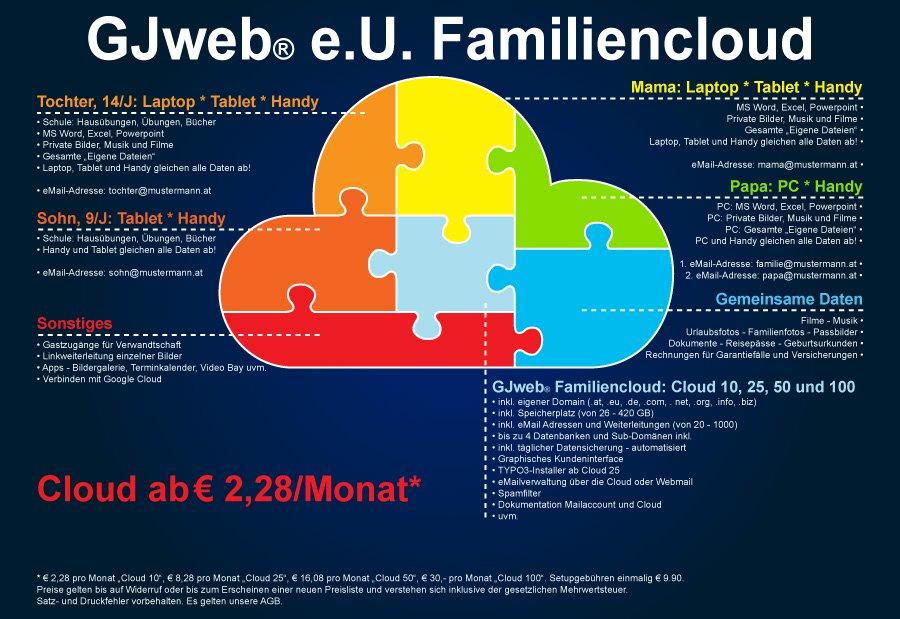 GJweb Familiencloud